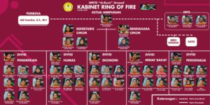 KABINET RING OF FIRE
